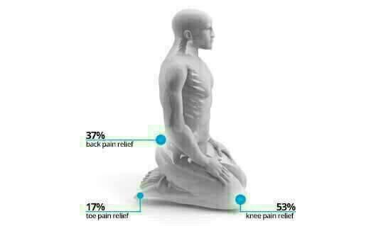%d8%aa%d8%ae%d9%84%db%8c%d9%87-%d8%b9%d9%88%d8%a7%d9%85%d9%84-%d8%a8%d8%b1%d9%88%d8%b2-%d8%b3%d8%b1%d8%b7%d8%a7%d9%86%e2%80%8c%d9%87%d8%a7-%d8%af%d8%b1-%d8%b2%d9%85%d8%a7%d9%86-%d8%b3%d8%ac%d8%af%d9%87-%d8%aa%d9%82%d9%84%db%8c%d8%af-%d9%87%d9%84%d9%86%d8%af%db%8c%e2%80%8c%d9%87%d8%a7-%d8%a7%d8%b2-%d9%86%d9%85%d8%a7%d8%b2